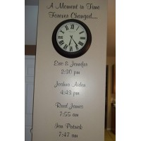 A Moment In Time Forever Changed - with names and dates