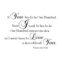 Winnie the Pooh quote If you live to be one hundred 36x22